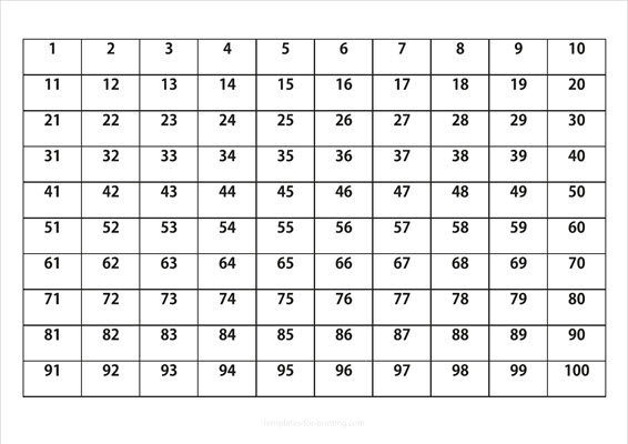 Numbers to learn 1-100 black